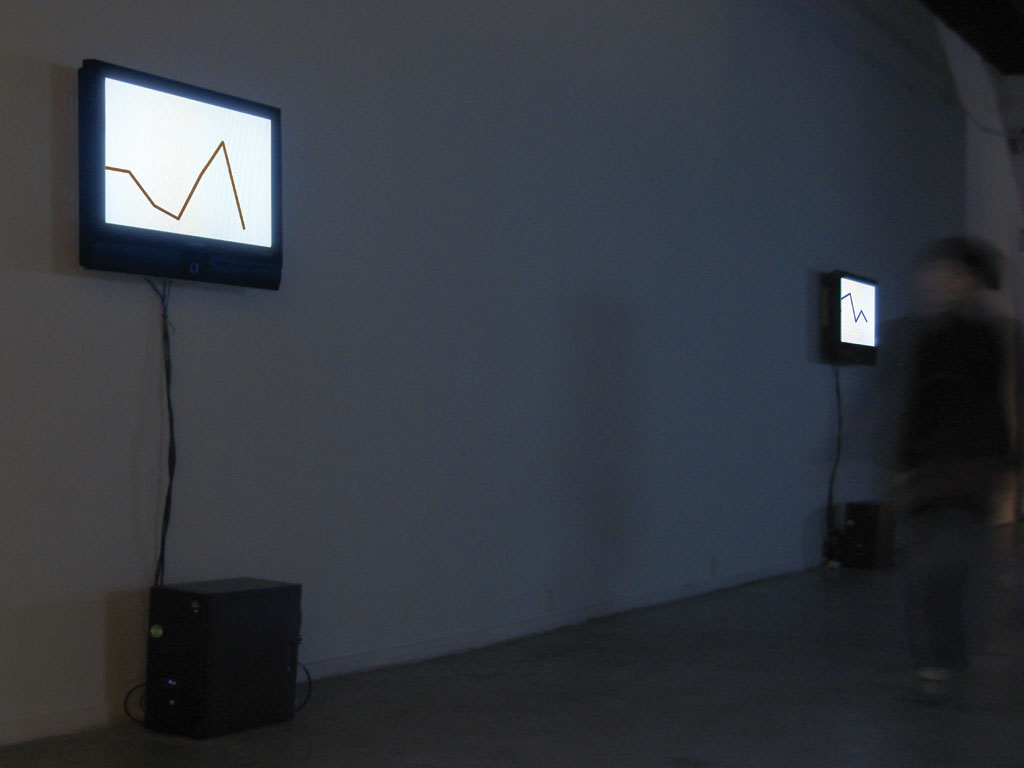 Claude Closky, 'Music Video', 2006-2007, 6-channel video installation, 6 flat stereo screens, 6 computers, dimensions variable, unlimited duration. Exhibition view 'Music Video', Han Ji Yun Contemporary Space, Beijing. 19 April - 18 May 2008