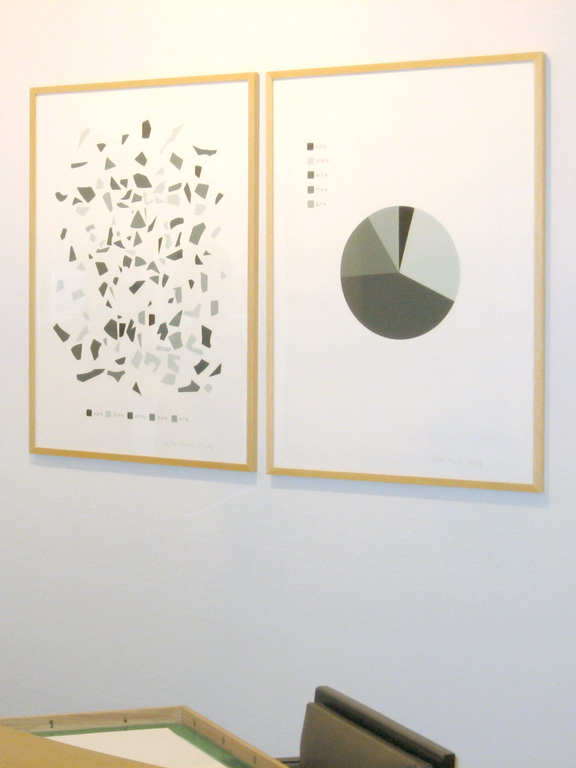 Claude Closky, 'Parts and Shares', 2005, Paris: Item. 6 colors silksreen printed on BFK Rives by Atelier Eric Seydoux, Paris, diptych, each 100 x 70 cm.