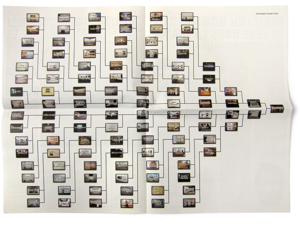 Claude Closky, 'Genealogy', 2009, spring. Paris: Particules no. 23, center fold.