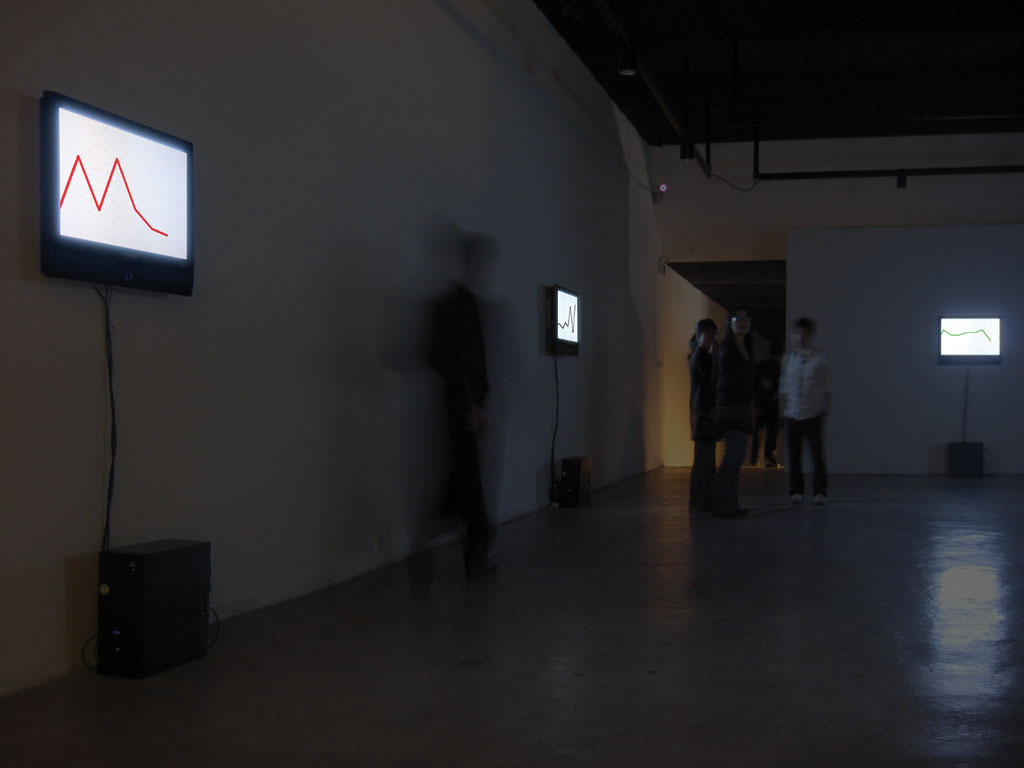Claude Closky, 'Music Video', 2006-2007, 6-channel video installation, 6 flat stereo screens, 6 computers, dimensions variable, unlimited duration.