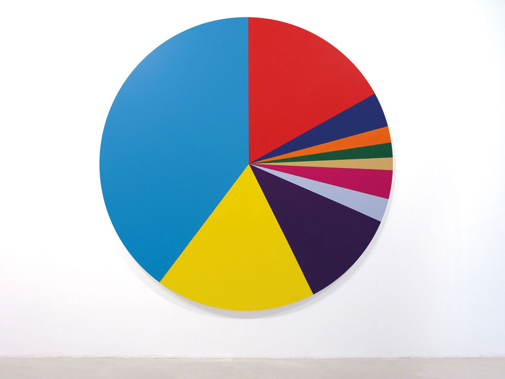 Claude Closky, 'Untitled (009EEC)', 2005, acrylic on canvas, ø 210 cm.