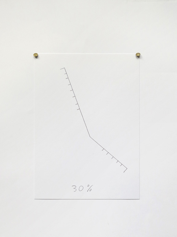 Claude Closky, '30%', 2014, black ballpoint pen on paper, drawing pins, 30 x 24 cm.