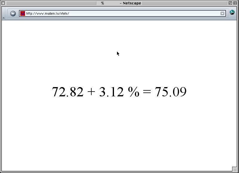Claude Closky, '%', 2003, web flyer, Flash (http://archive.mudam.lu/stats), unlimited duration.